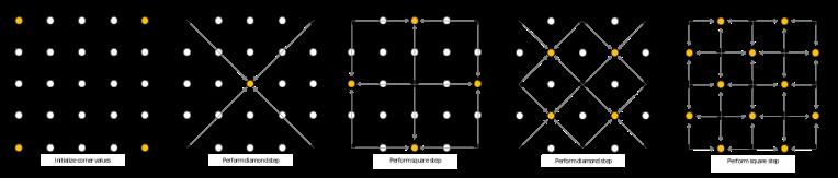 Diamond_Square.svg